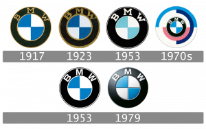 replacementbmparts-BMW-logo-history