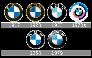replacementbmparts-BMW-logo-history